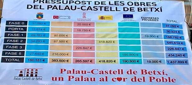 Los populares aseguran que el alcalde de Compromís ha manipulado el cartel que ha colgado en el Palau