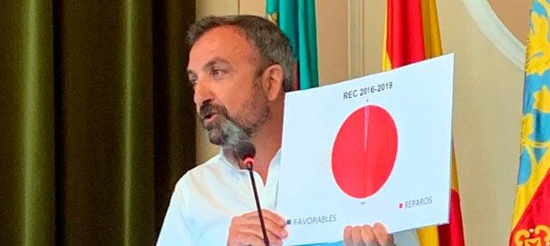 """Redondo: """"Desde 2016 hasta junio de 2019 se han tramitado 91 expedientes correspondientes a 2.034 facturas, de las cuales el 99% han contado con un informe desfavorable de la Intervención Muncipal""""."""