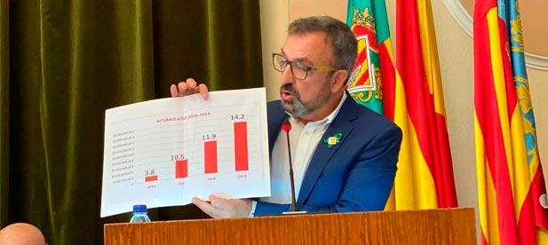 """Redondo: """"El tripartito ya acumula facturas pagadas en contra del criterio del interventor por valor de más de 40 millones de euros."""""""
