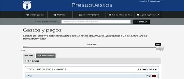 El PP de la Vall d'Uixó exige al gobierno tripartito de PSOE, EU y Compromís que actualice la web 'Donde van mis impuestos'